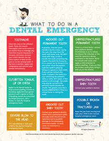 Dental Emergencies Poster - Pediatric Dentist in Ennis and Waxahachie, TX